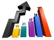 Annual Report Chart. An annual report chart with arrow pointing up and growing figure, showing financial or business is growing Royalty Free Stock Photo