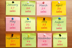 Annual sales report. For each month royalty free stock image