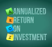Annualized Return On Investment post memo Royalty Free Stock Images