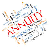 Annuity Word Cloud Concept Angled Stock Photo
