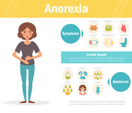 Anorexia. Vector. Cartoon. Isolated. Flat Illustration for websites brochures magazines Medicine Royalty Free Stock Photos