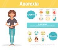 anorexia wektor kreskówka Zdjęcia Royalty Free