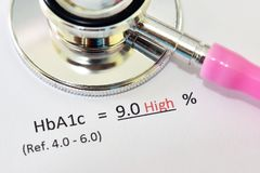 Anormalny wysoki HbA1c wynik testu fotografia stock