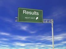 Anschlagtafel: Resultate Lizenzfreie Stockfotos