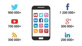 Ansicht über Tastatur und Schirm Social Media apps Ikonen Zahl von folowers Smartphone infographic Presntations-Diaschablone Lizenzfreies Stockbild