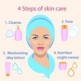 Ansikts- behandling, fyra moment av hudomsorg Arkivfoto