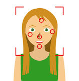 Ansikts- erkännande biometric ID Arkivfoton