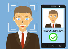 Ansikts- erkännande biometric ID stock illustrationer