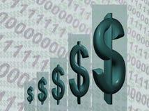 Anstieg des Dollars Lizenzfreie Stockfotografie