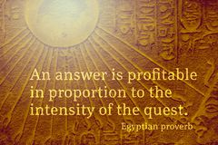 Answer is profit EPs Royalty Free Stock Images