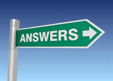 Answers road sign Royalty Free Stock Images