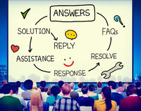 Answers Solution Response Question Solving Concept Stock Photos