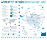 Antarctic region Map - Info Graphic Vector Illustration. Antarctic region Map - Detailed Info Graphic Vector Illustration Royalty Free Stock Photo