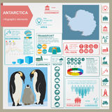 Antarctica (South Pole) infographics, statistical data, sights. Vector illustration stock illustration