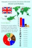 antarktik Infographics für Darstellung Alle Länder der Welt vektor abbildung