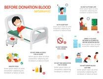 Antes de la donación de sangre infographic stock de ilustración