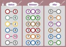 Antes-entre qué viene y después de, las hojas de trabajo de la matemáticas para los niños Foto de archivo