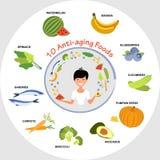 Anti--åldras Foods Arkivbilder