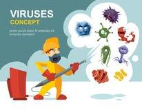 Anti germes, concept d'hygiène de vecteur de microbes Images stock