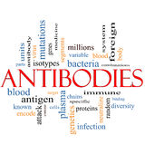 Antibodies Word Cloud Concept Stock Image