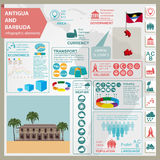 Antigua and Barbuda infographics, statistical data, sights. Admi Stock Photos