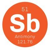 Antimony chemical element Royalty Free Stock Image