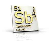 Antimony form Periodic Table of Elements. 3d made Royalty Free Stock Image