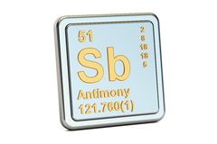 Antimony Sb stibium, chemical element sign. 3D rendering Royalty Free Stock Images