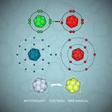 Antioxidant and free radical molecules or atoms vector set. An illustration of a way how antioxidant works by donating an electron to match unpaired one of the vector illustration