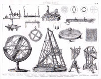 1874 Antique Map of the Telescopes used in Astronomy. It is an antique German atlas print showing telescopes, sextants, solar system models, an Armillary sphere Royalty Free Illustration