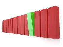 Antivari verde che sta fuori Immagine Stock