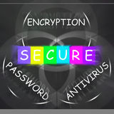 Antivirus Encryption and Password Displays Secure Internet Stock Photos