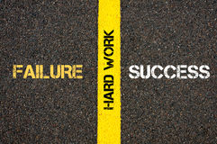 Antonym concept of SUCCESS versus FAILURE Royalty Free Stock Photography