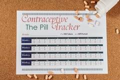 Antykoncepcyjny tropiciela prześcieradło zdjęcia stock