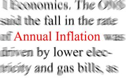 Anunual Inflation. Abstract blurry image of the words Anunual Inflation Royalty Free Stock Photos