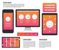 Användargränssnitt på digitala apparater, minnestavla, mobil, PCdator Royaltyfria Bilder
