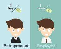 Använt vs entreprenörinkomst Royaltyfri Bild