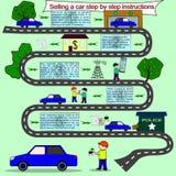 Anvisningar för att sälja en bil stock illustrationer