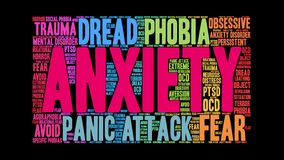 Anxiety Animated Word Cloud stock illustration