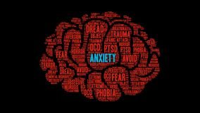 Anxiety Animated Word Cloud royalty free illustration