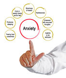 Anxiety. Man Presenting Symptoms of Anxiety royalty free stock image