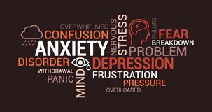 Anxiety, mental disorders and depression tag cloud. Anxiety, panic and depression tag cloud with words, concepts and icons royalty free illustration