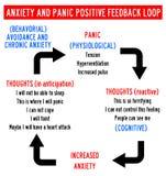 Anxiety and panic Stock Photos