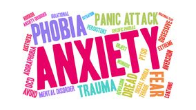 Anxiety Word Cloud. On a white background stock footage