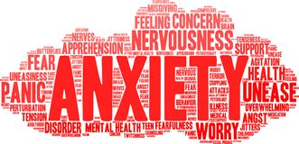 Anxiety Word Cloud. On a white background Royalty Free Stock Photography