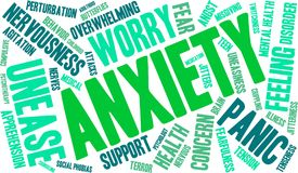 Anxiety Word Cloud. On a white background Royalty Free Stock Photos