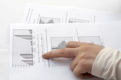 Anzeige des Reports mit dem Finger Stockbilder