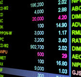 Anzeige von Börsezitaten Lizenzfreie Stockfotos