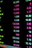 Anzeige von Börsezitaten Stockbild