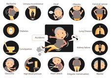 Anziani dei sintomi Fotografia Stock
